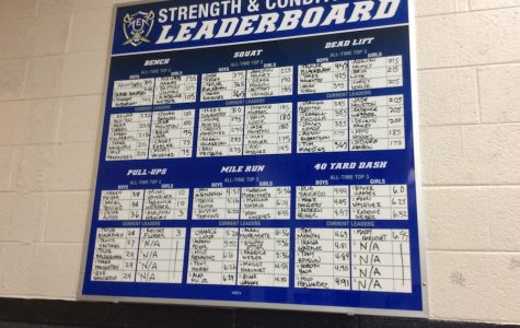 Conditioning leaderboard keeps track of students who push to improve.